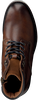 Bruine MAZZELTOV Veterschoenen MMONTE605.01OMO1  - small