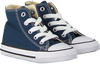 CONVERSE Baskets HI CORE K en bleu - small