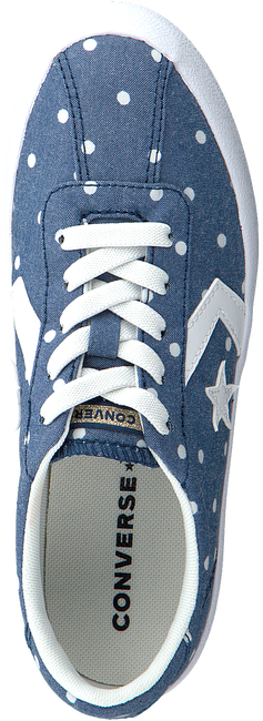 CONVERSE Baskets BREAKPOINT OX KIDS en bleu - large