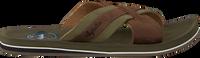 Groene AUSTRALIAN Slippers HAAMSTEDE AT SEA - medium